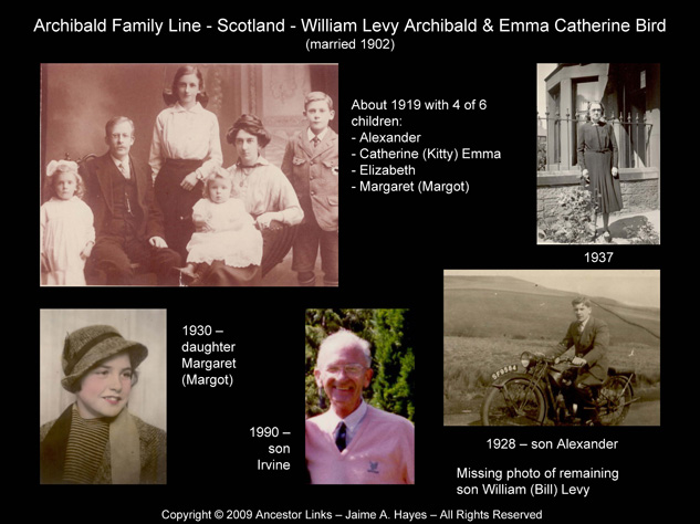 Archibald Family - Scotland
