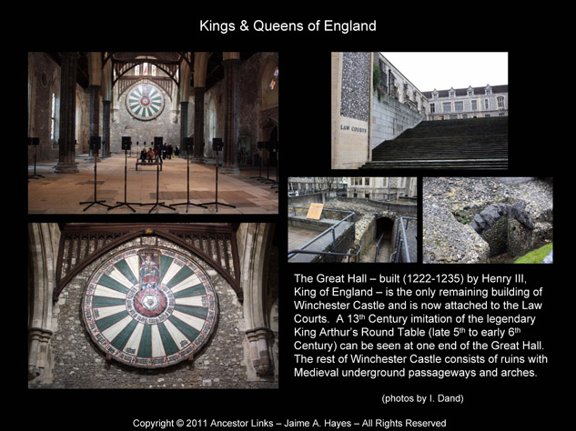 Kings & Queens of England - Winchester Castle - The Great Hall - King Arthur's Round Table