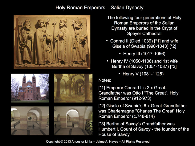Salian Dynasty - Holy Roman Emperors - Speyer Cathedral