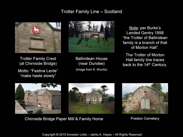 Trotter Family Line - Scotland
