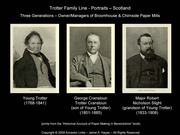 Trotter Family Line - Portraits - Three Generations - Scotland